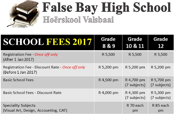 high school and fee subjects rs